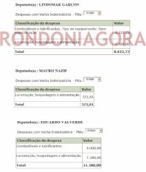 EM PLENO RECESSO E DURANTE CAMPANHA, GARÇON PEDE RESSARCIMENTO DE QUASE R$ 9 MIL DA CÂMARA; VALVERDE QUER R$ 11.300