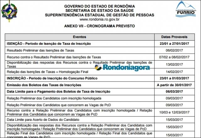 Governo abre concurso com 1.143 vagas e salários de até R$ 9.028; Confira edital