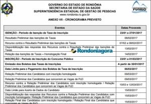 Conselho de Enfermagem de Rondônia pede impugnação de parte do concurso da Sesau