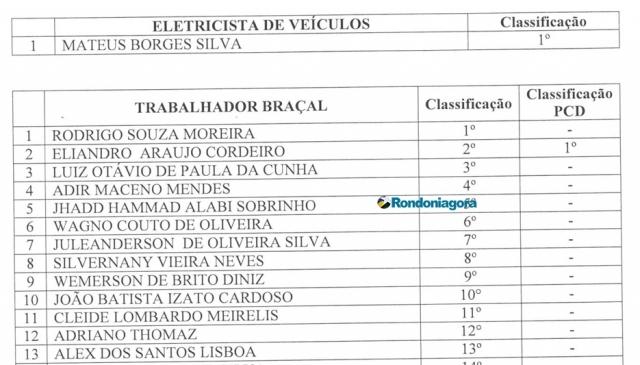 Prefeitura de Ouro Preto do Oeste convoca 32 aprovados em concurso para posse