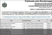 Confira o resultado final do concurso da Secretaria de Saúde de Rondônia