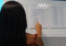 Confira a lista de selecionados para serviço administrativo da PM e Bombeiros de Rondônia