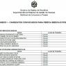Veja listão: Governo convoca mais de 400 candidatos aprovados no concurso da Sesau de Rondônia