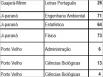 UNIR DIVULGA EDITAL E OFERECE 2.025 VAGAS PARA ACADÊMICOS