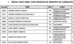 Concurso da Sesau: sai a relação final dos pedidos de isenção da taxa de matrícula