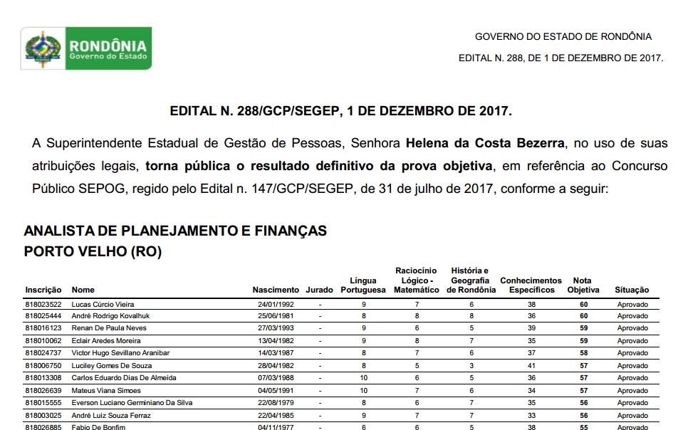 Confira o listão com o resultado definitivo da prova objetiva do concurso da Sepog de Rondônia