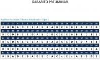 Confira os gabaritos do concurso da Sefin de Rondônia