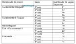Colégio Militar Tiradentes VII, antiga Escola Manaus, lança edital com 170 vagas remanescentes