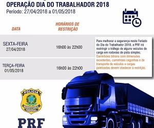 PRF inicia Operação Dia do Trabalhador nesta sexta-feira