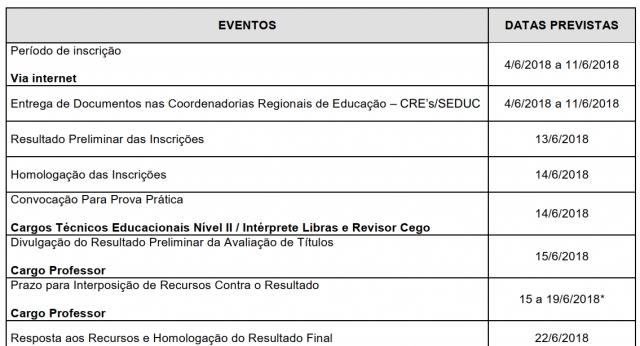 Confira edital para contratação de 236 professores e técnicos educacionais em Rondônia