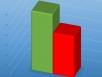 Ibope: Bolsonaro tem 59% dos votos válidos e Haddad, 41%