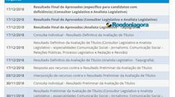 Divulgado resultado final de vários cargos do concurso da Assembleia Legislativa