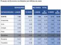 Governo federal projeta economia de R$ 4,25 bilhões em 10 anos com a reforma da previdência