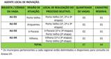 Sebrae abre inscrições para processo seletivo com bolsas de R$ 4 mil