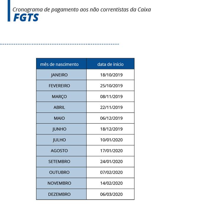 Saque do FGTS começa em setembro para quem tem conta na Caixa