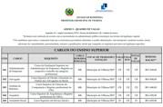 Prefeitura de Vilhena abre concurso com 237 vagas