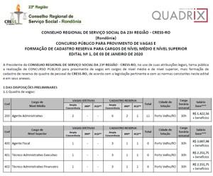 Conselho Regional de Serviço Social de Rondônia lança edital de concurso com 29 vagas