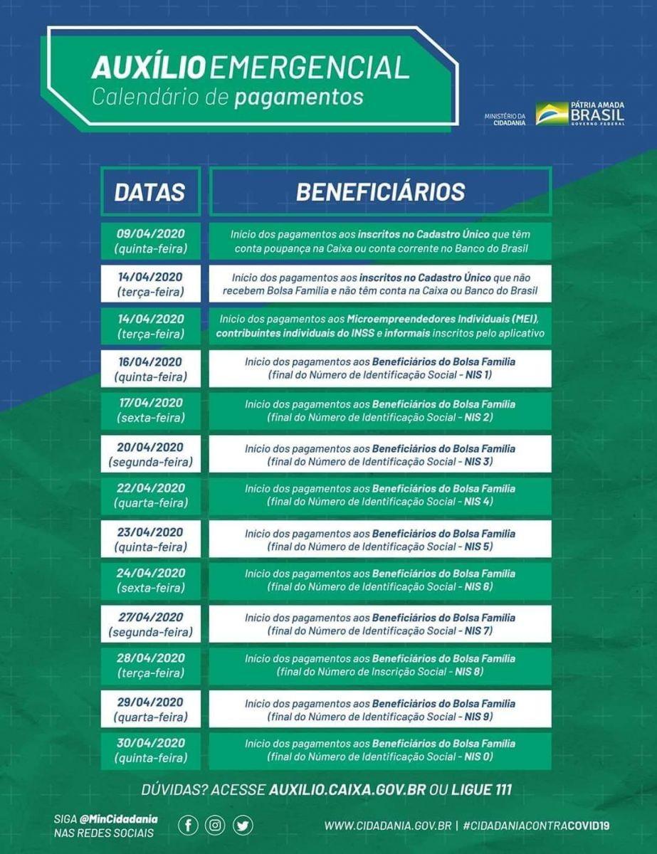 Prefeitura detalha calendário de pagamento do auxílio emergencial