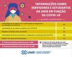 Coronavírus já matou três acadêmicos e um servidor da Unir