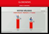 Em votos válidos, Hildon tem 60% segundo a pesquisa do Ibope
