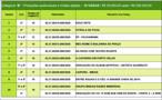 Funcultural divulga lista de projetos selecionados pela lei Aldir Blanc