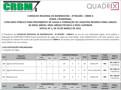 Conselho Regional de Biomedicina divulga concurso com vagas para Porto Velho e Belém