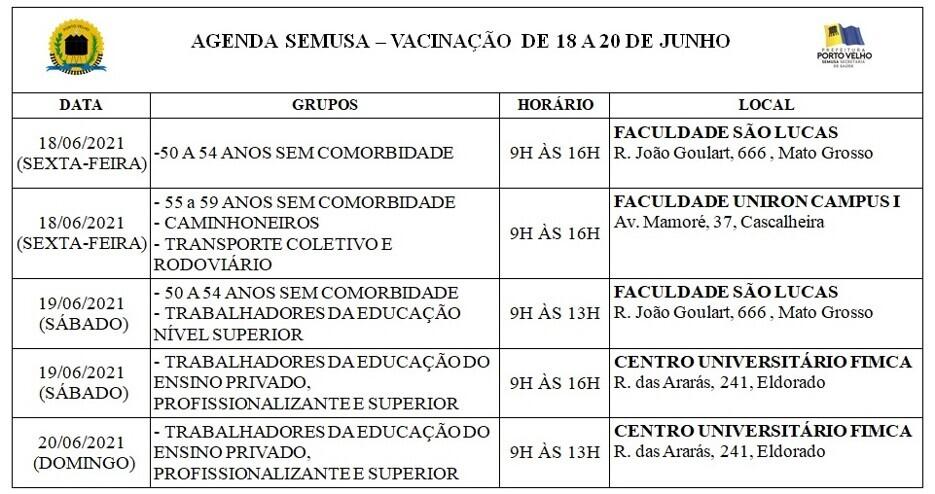 Milhares de pessoas entre 50 e 54 anos são vacinadas contra Covid-19 em Porto Velho