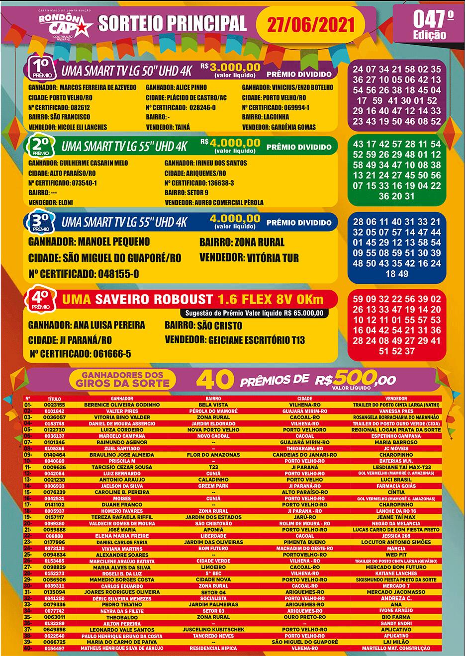 Confira os melhores momentos do sorteio do Rondoncap deste domingo, dia 27; veja a premiação desta semana