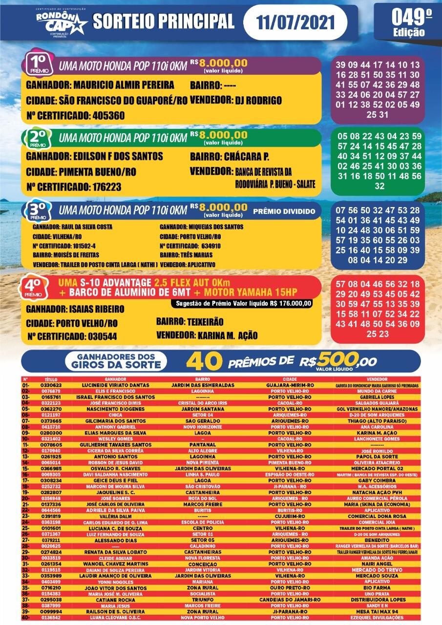 Confira os melhores momentos do sorteio do Rondoncap deste domingo, dia 11 de julho; veja a premiação desta semana