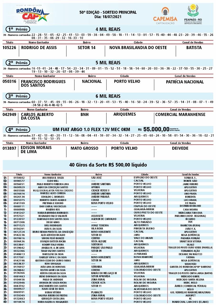 Confira os melhores momentos do sorteio do Rondoncap deste domingo, dia 18 de julho; veja a premiação desta semana