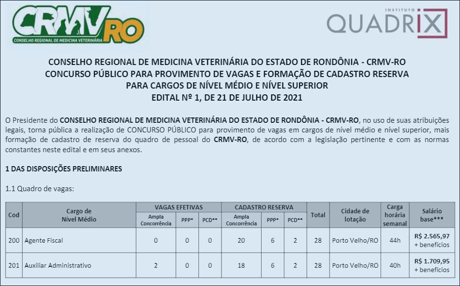 Conselho Regional de Medicina Veterinária abre concurso e oferece 71 vagas em Rondônia